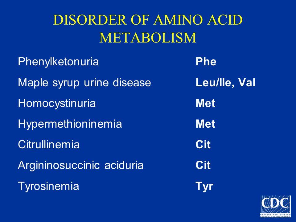 DISORDER OF AMINO ACID METABOLISM PhenylketonuriaPhe Maple syrup urine diseaseLeu/Ile, Val HomocystinuriaMet HypermethioninemiaMet CitrullinemiaCit Argininosuccinic aciduriaCit TyrosinemiaTyr
