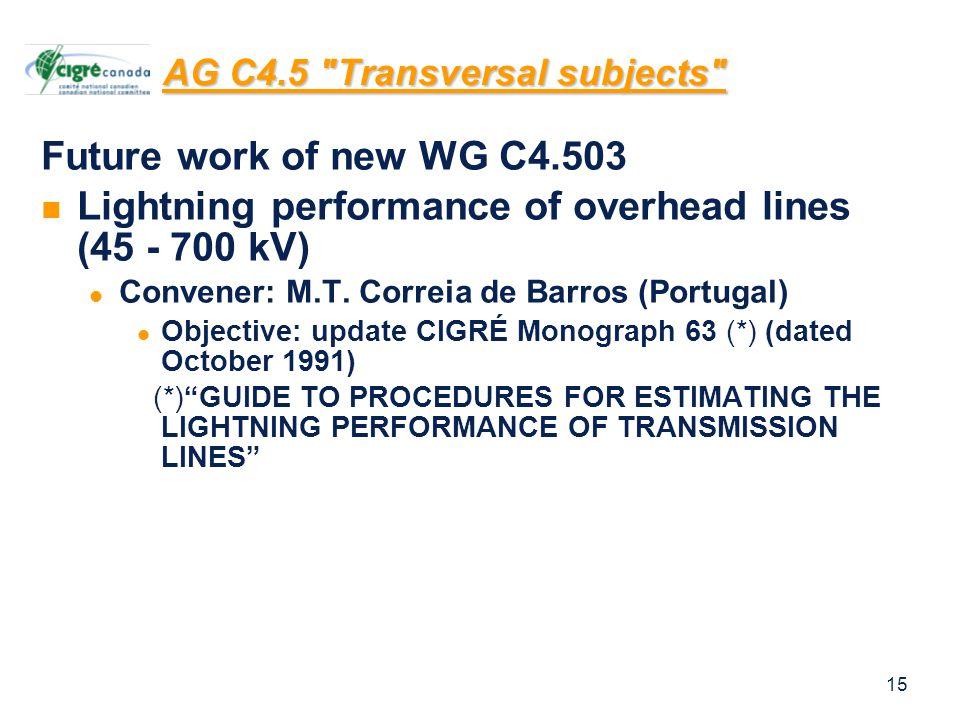 15 AG C4.5 Transversal subjects Future work of new WG C4.503 Lightning performance of overhead lines (45 - 700 kV) Convener: M.T.