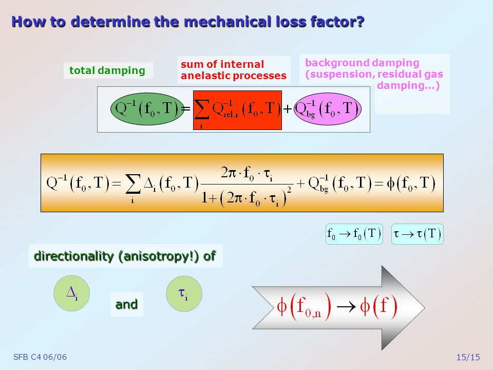 SFB C4 06/06 15/15 How to determine the mechanical loss factor.
