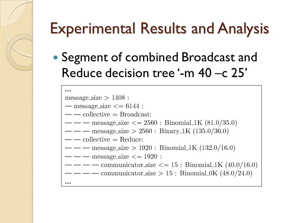 Experimental Results and Analysis Segment of combined Broadcast and Reduce decision tree '-m 40 –c 25'