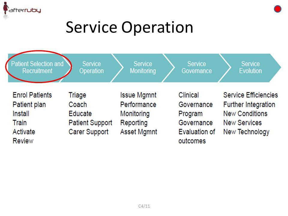 Service Operation C4/11