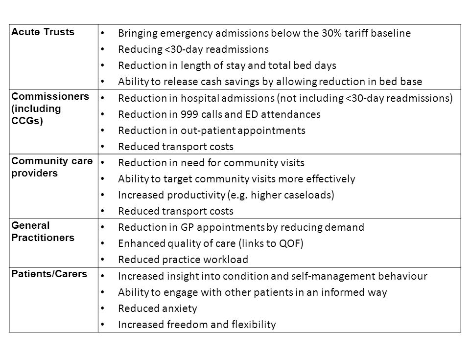 Acute Trusts Bringing emergency admissions below the 30% tariff baseline Reducing <30-day readmissions Reduction in length of stay and total bed days Ability to release cash savings by allowing reduction in bed base Commissioners (including CCGs) Reduction in hospital admissions (not including <30-day readmissions) Reduction in 999 calls and ED attendances Reduction in out-patient appointments Reduced transport costs Community care providers Reduction in need for community visits Ability to target community visits more effectively Increased productivity (e.g.