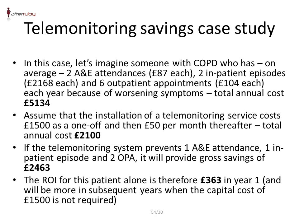 Telemonitoring savings case study In this case, let's imagine someone with COPD who has – on average – 2 A&E attendances (£87 each), 2 in-patient episodes (£2168 each) and 6 outpatient appointments (£104 each) each year because of worsening symptoms – total annual cost £5134 Assume that the installation of a telemonitoring service costs £1500 as a one-off and then £50 per month thereafter – total annual cost £2100 If the telemonitoring system prevents 1 A&E attendance, 1 in- patient episode and 2 OPA, it will provide gross savings of £2463 The ROI for this patient alone is therefore £363 in year 1 (and will be more in subsequent years when the capital cost of £1500 is not required) C4/30