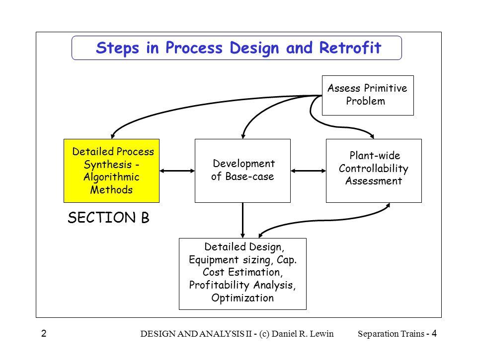 4 - Separation TrainsDESIGN AND ANALYSIS II - (c) Daniel R. Lewin3 Section B: Algorithmic Methods