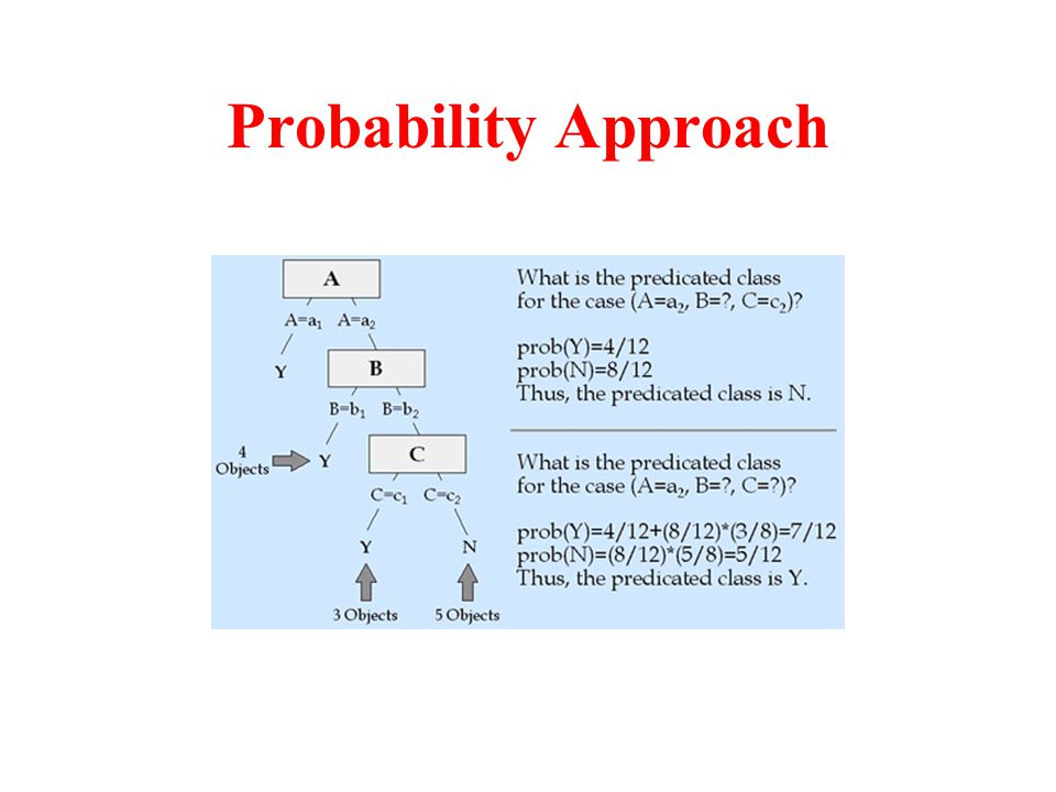 Probability Approach