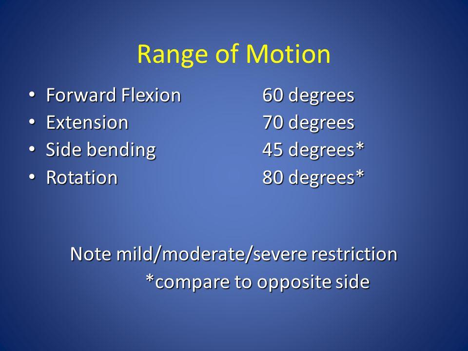 Range of Motion Forward Flexion60 degrees Forward Flexion60 degrees Extension70 degrees Extension70 degrees Side bending45 degrees* Side bending45 deg