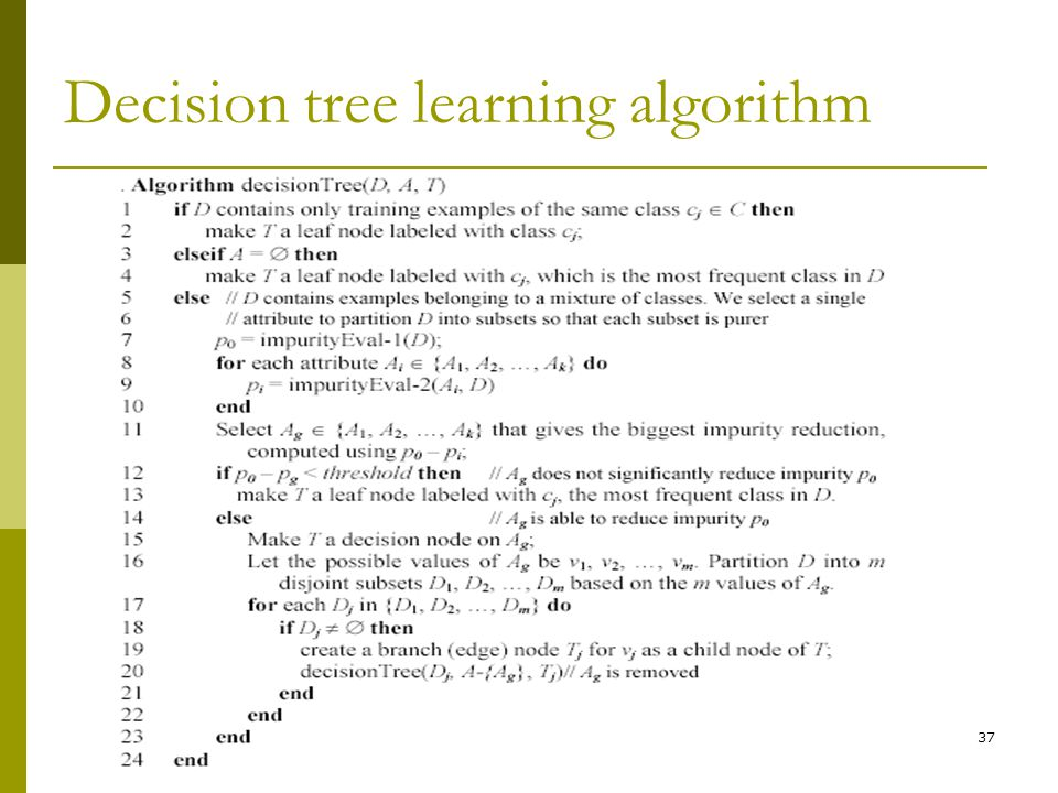 37 Decision tree learning algorithm