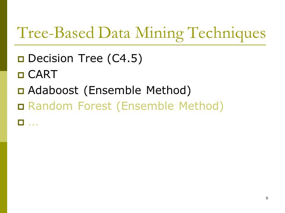 9 Tree-Based Data Mining Techniques  Decision Tree (C4.5)  CART  Adaboost (Ensemble Method)  Random Forest (Ensemble Method)  …