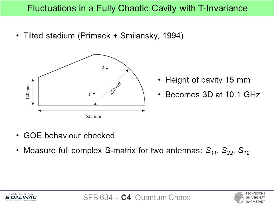 Height of cavity 15 mm Becomes 3D at 10.1 GHz Tilted stadium (Primack + Smilansky, 1994) GOE behaviour checked Measure full complex S-matrix for two antennas: S 11, S 22, S 12 SFB 634 – C4: Quantum Chaos Fluctuations in a Fully Chaotic Cavity with T-Invariance