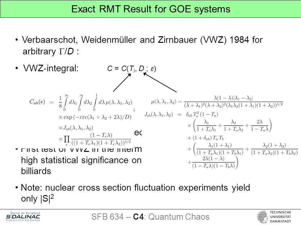 Verbaarschot, Weidenmüller and Zirnbauer (VWZ) 1984 for arbitrary Г /D : VWZ-integral: Rigorous test of VWZ: isolated resonances, i.e. Г << D First te