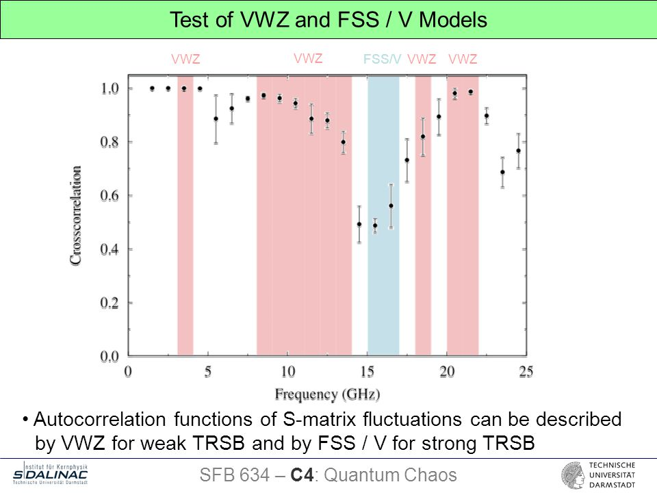 Test of VWZ and FSS / V Models SFB 634 – C4: Quantum Chaos VWZ FSS/V Autocorrelation functions of S-matrix fluctuations can be described by VWZ for weak TRSB and by FSS / V for strong TRSB