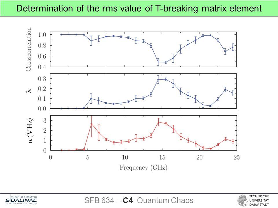 Determination of the rms value of T-breaking matrix element SFB 634 – C4: Quantum Chaos α (MHz)