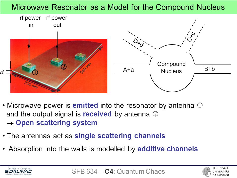 Microwave power is emitted into the resonator by antenna  and the output signal is received by antenna   Open scattering system The antennas act as single scattering channels Absorption into the walls is modelled by additive channels Compound Nucleus A+a B+b C+c D+d rf power in rf power out   SFB 634 – C4: Quantum Chaos Microwave Resonator as a Model for the Compound Nucleus