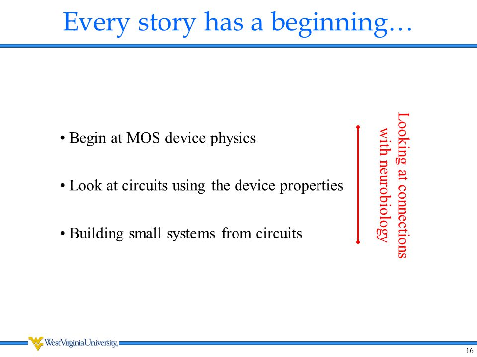 16 Every story has a beginning… Begin at MOS device physics Look at circuits using the device properties Building small systems from circuits Looking