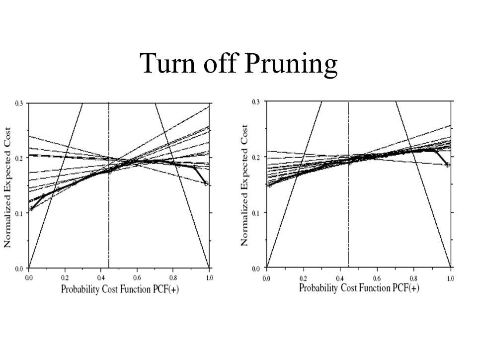 Turn off Pruning