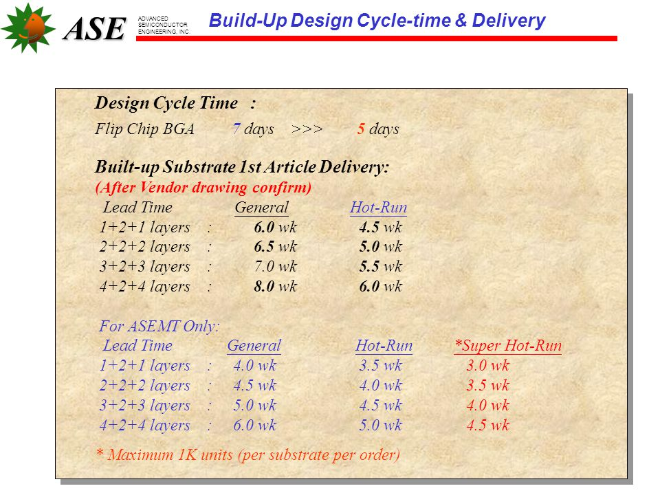 ASE ADVANCED SEMICONDUCTOR ENGINEERING, INC. Build-Up Design Cycle-time & Delivery Design Cycle Time : Flip Chip BGA 7 days >>> 5 days Built-up Substr
