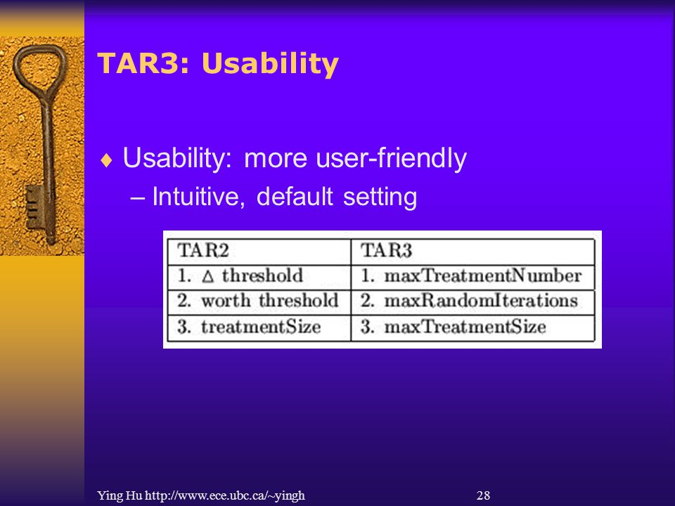 Ying Hu http://www.ece.ubc.ca/~yingh 28 TAR3: Usability  Usability: more user-friendly –Intuitive, default setting