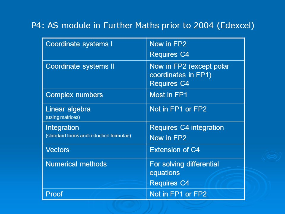 Coordinate systems INow in FP2 Requires C4 Coordinate systems IINow in FP2 (except polar coordinates in FP1) Requires C4 Complex numbersMost in FP1 Li