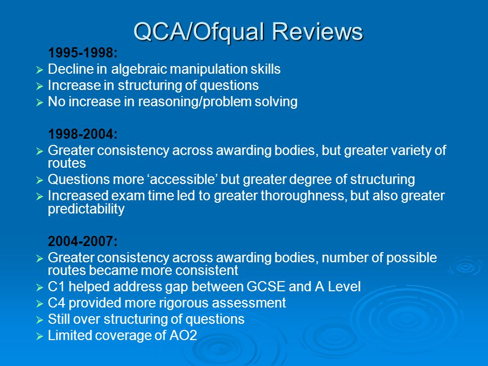 QCA/Ofqual Reviews 1995-1998:   Decline in algebraic manipulation skills   Increase in structuring of questions   No increase in reasoning/probl