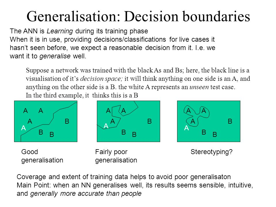Generalisation: Decision boundaries The ANN is Learning during its training phase When it is in use, providing decisions/classifications for live cases it hasn't seen before, we expect a reasonable decision from it.
