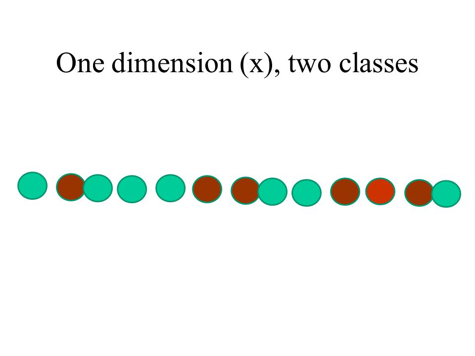 One dimension (x), two classes