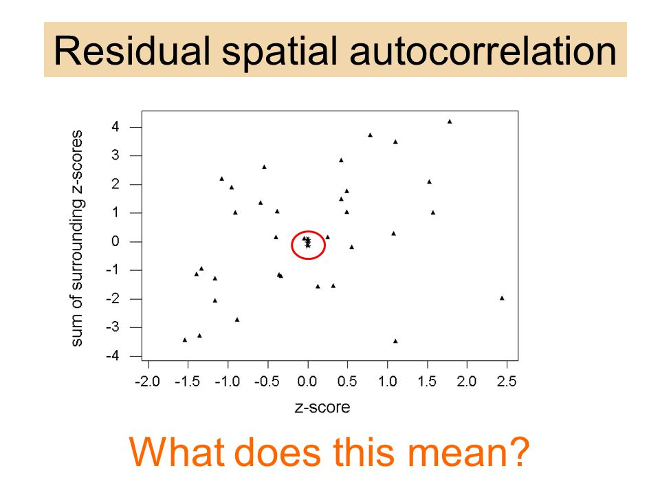 Residual spatial autocorrelation What does this mean?