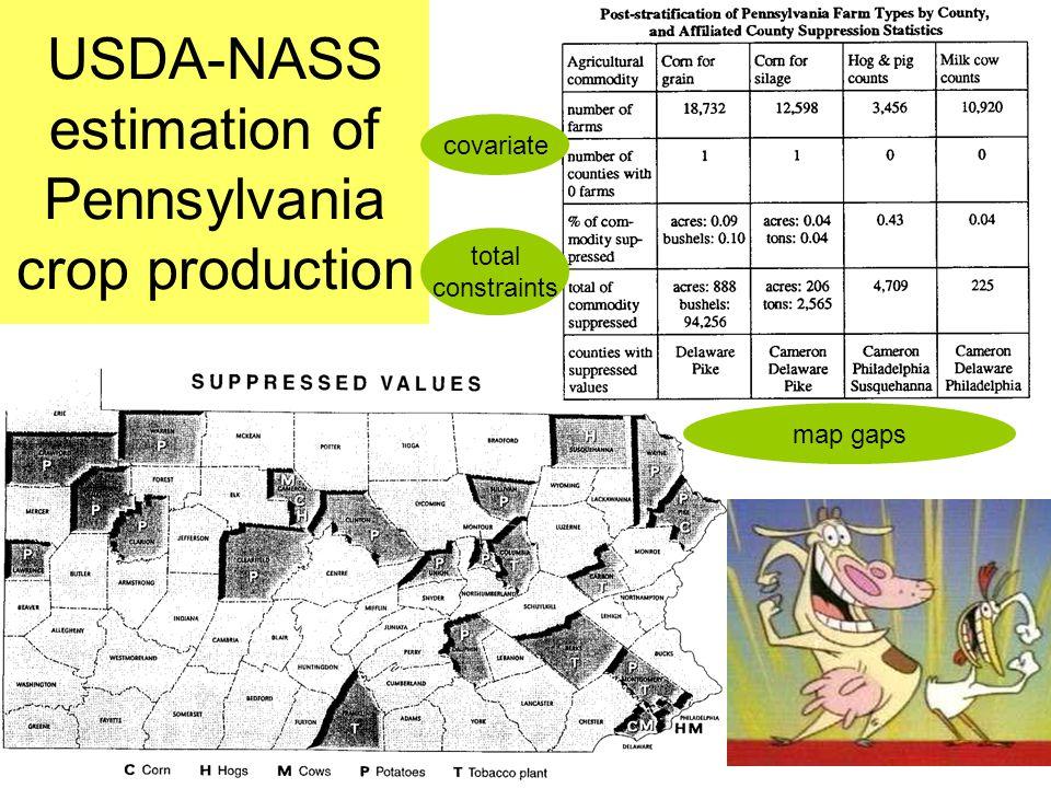 USDA-NASS estimation of Pennsylvania crop production covariate total constraints map gaps