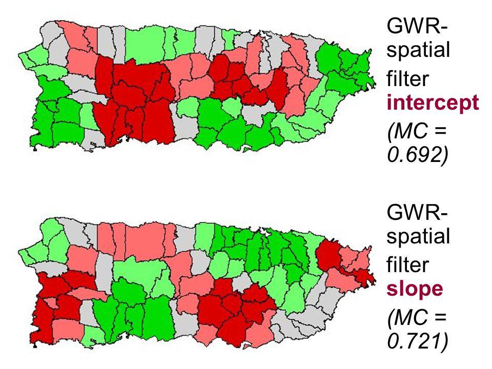 GWR- spatial filter intercept (MC = 0.692) GWR- spatial filter slope (MC = 0.721)