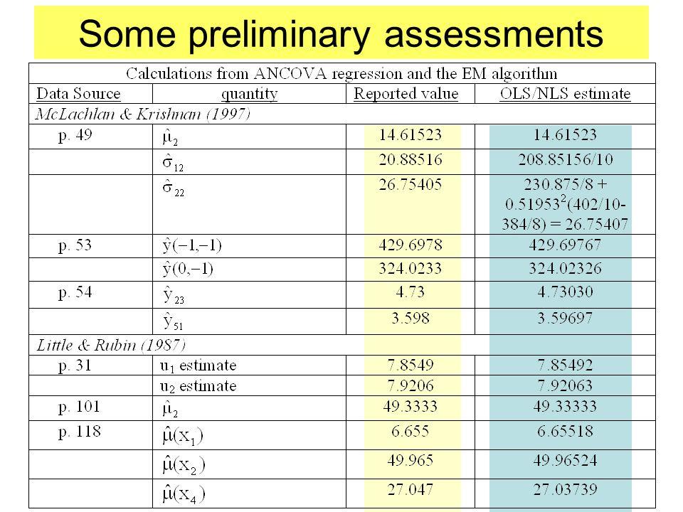 spatial autoregressive (AR) kriging estimate with semivariogram model fit semivariogram model with