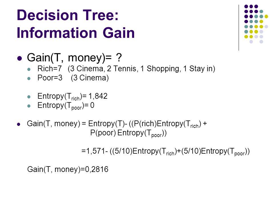 Decision Tree: Information Gain Gain(T, money)= ? Rich=7 (3 Cinema, 2 Tennis, 1 Shopping, 1 Stay in) Poor=3 (3 Cinema) Entropy(T rich )= 1,842 Entropy