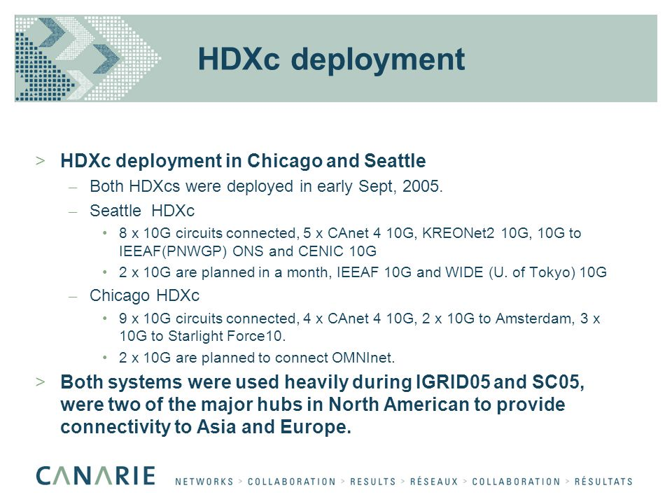 HDXc deployment >HDXc deployment in Chicago and Seattle – Both HDXcs were deployed in early Sept, 2005. – Seattle HDXc 8 x 10G circuits connected, 5 x