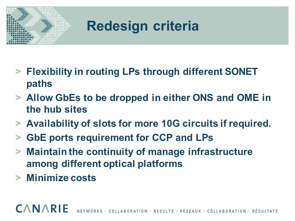 Redesign criteria >Flexibility in routing LPs through different SONET paths >Allow GbEs to be dropped in either ONS and OME in the hub sites >Availabi