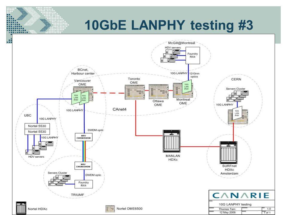 10GbE LANPHY testing #3