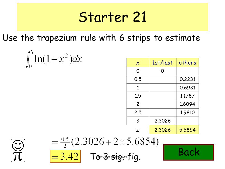 DMO'L.St Thomas More Starter 21 Use the trapezium rule with 6 strips to estimate x 1st/lastothers 00 0.5 0.2231 1 0.6931 1.5 1.1787 2 1.6094 2.5 1.9810 32.3026  5.6854 To 3 sig.