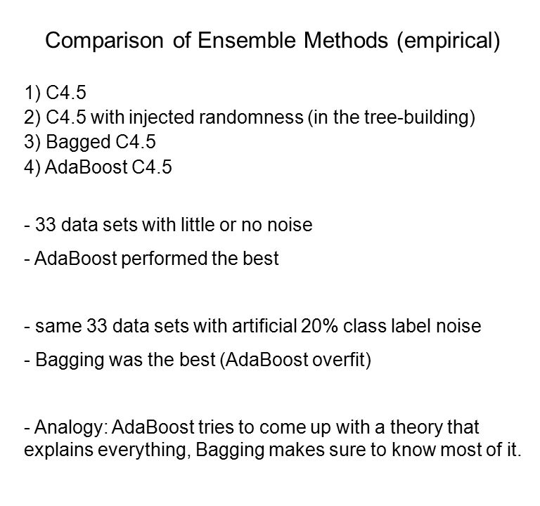 Comparison of Ensemble Methods (empirical) 1) C4.5 2) C4.5 with injected randomness (in the tree-building) 3) Bagged C4.5 4) AdaBoost C4.5 - 33 data sets with little or no noise - AdaBoost performed the best - same 33 data sets with artificial 20% class label noise - Bagging was the best (AdaBoost overfit) - Analogy: AdaBoost tries to come up with a theory that explains everything, Bagging makes sure to know most of it.