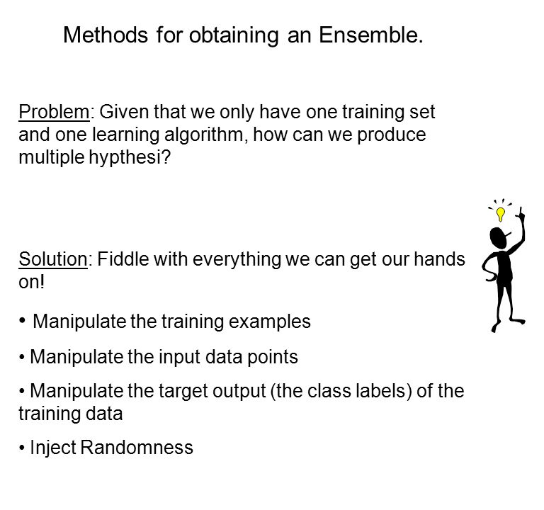 Manipulating the training examples.
