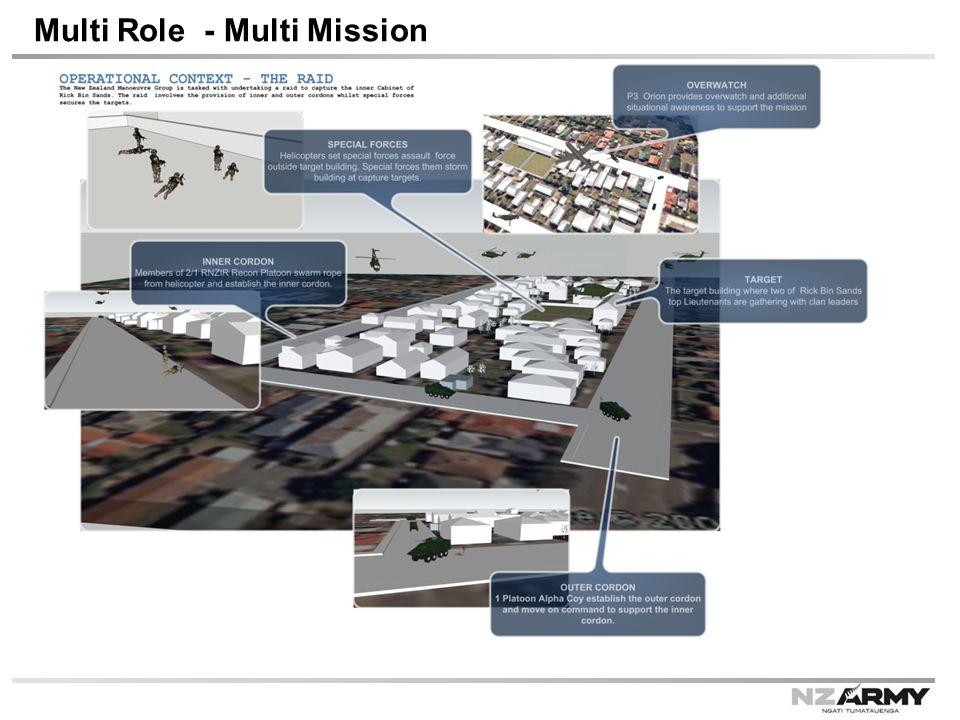 Multi Role - Multi Mission