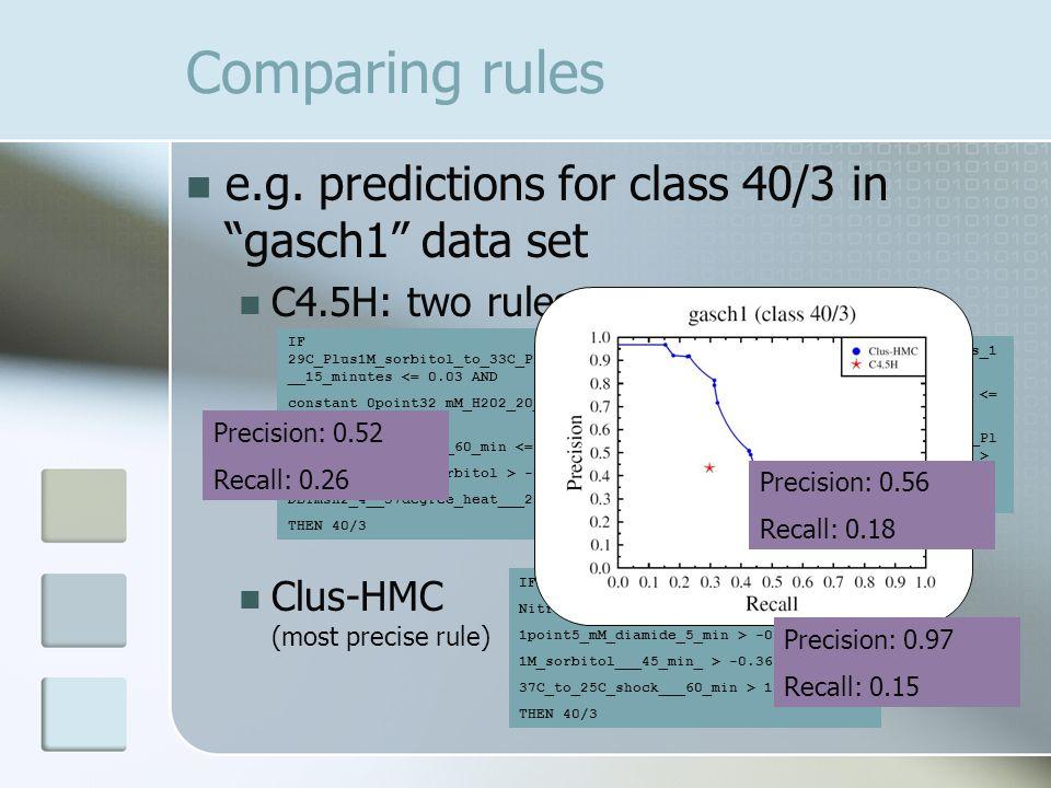 Comparing rules e.g.