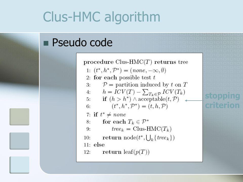 Clus-HMC algorithm Pseudo code stopping criterion