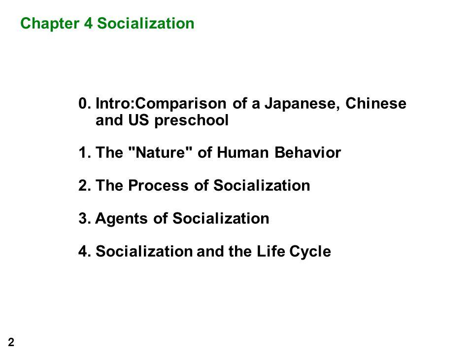 1.The Nature of Human Behavior (1) Nature vs.