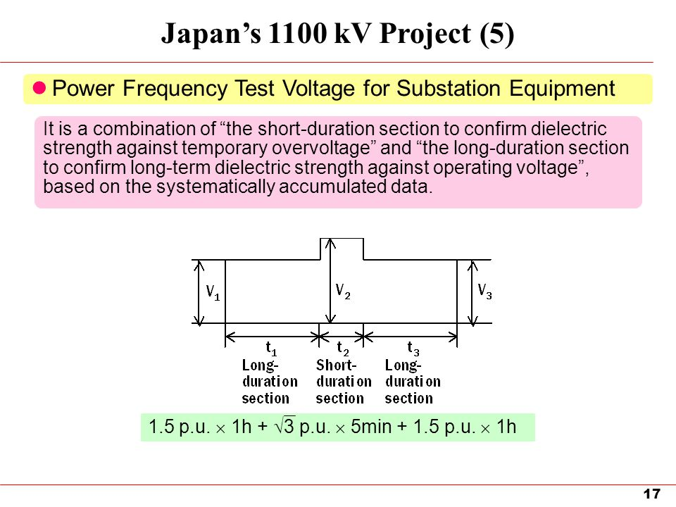 17 Japan's 1100 kV Project (5) Power Frequency Test Voltage for Substation Equipment 1.5 p.u.  1h +  3 p.u.  5min + 1.5 p.u.  1h It is a combinati