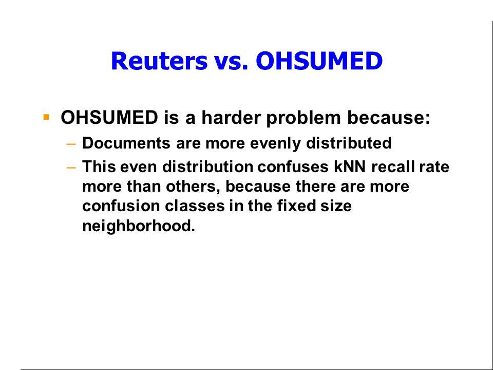 Reuters vs.