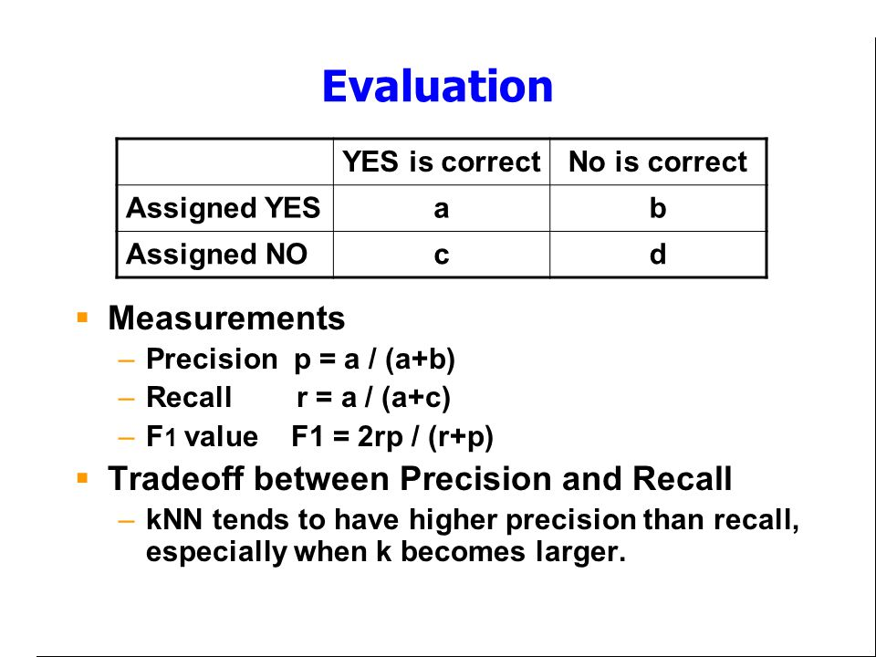 Evaluation  Measurements –Precision p = a / (a+b) –Recall r = a / (a+c) –F 1 value F1 = 2rp / (r+p)  Tradeoff between Precision and Recall –kNN tends to have higher precision than recall, especially when k becomes larger.