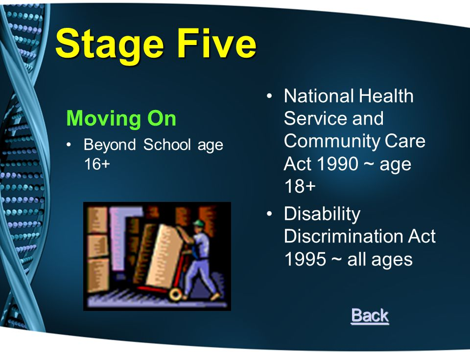Stage Five Moving On Beyond School age 16+ National Health Service and Community Care Act 1990 ~ age 18+ Disability Discrimination Act 1995 ~ all ages Back