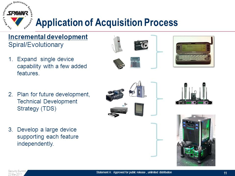 Statement A: Approved for public release, unlimited distribution Application of Acquisition Process Incremental development Spiral/Evolutionary 1.Expand single device capability with a few added features.