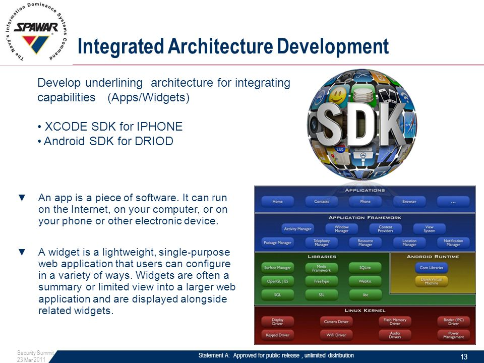 Statement A: Approved for public release, unlimited distribution Integrated Architecture Development Develop underlining architecture for integrating capabilities (Apps/Widgets) XCODE SDK for IPHONE Android SDK for DRIOD ▼ An app is a piece of software.