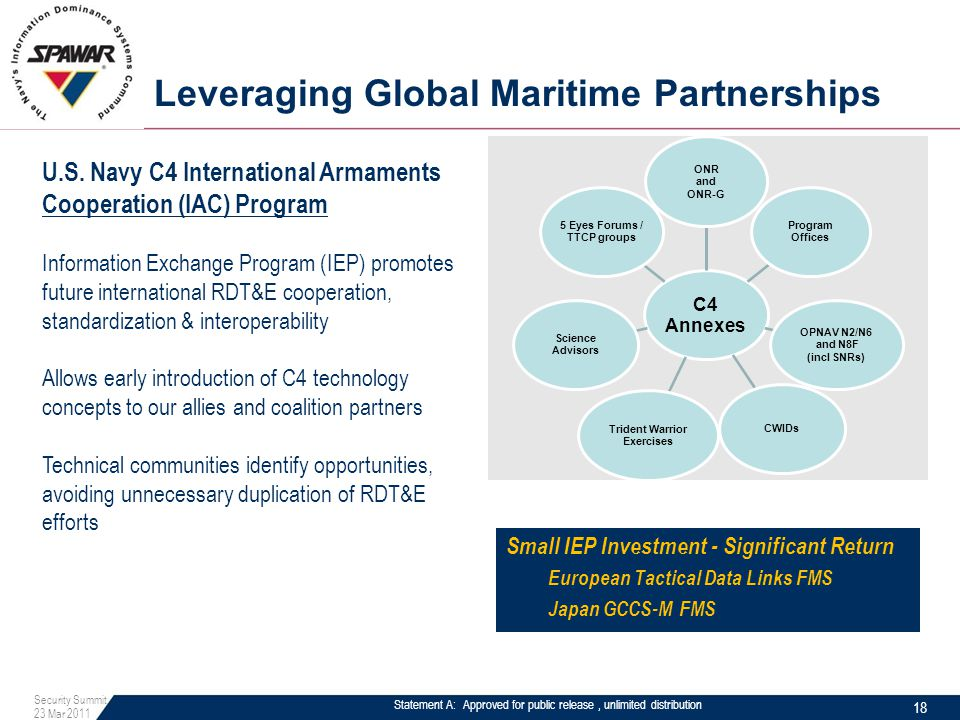 Statement A: Approved for public release, unlimited distribution Leveraging Global Maritime Partnerships U.S. Navy C4 International Armaments Cooperat