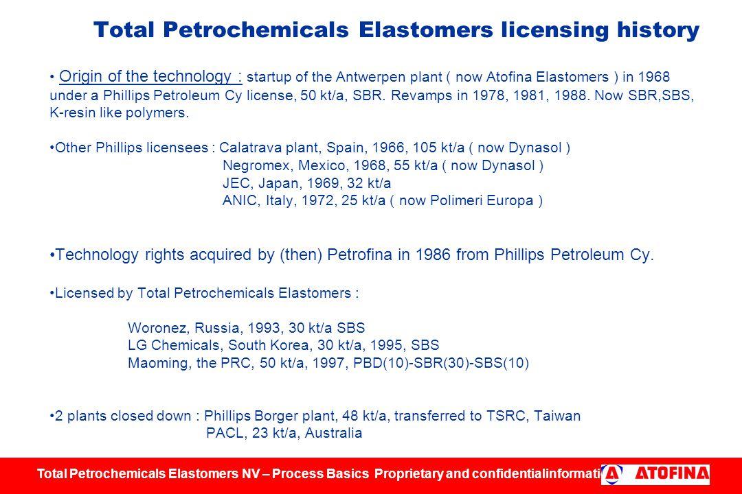 PETROCHEMICALS. FINA CHEMICALS ANTWERPEN.