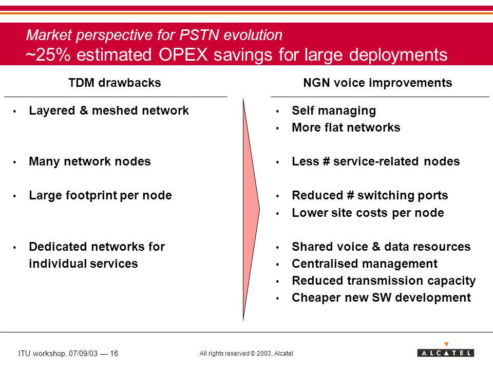ITU workshop, 07/09/03 — 16 All rights reserved © 2003, Alcatel Market perspective for PSTN evolution ~25% estimated OPEX savings for large deployments TDM drawbacks Layered & meshed network Many network nodes Large footprint per node Dedicated networks for individual services NGN voice improvements Self managing More flat networks Less # service-related nodes Reduced # switching ports Lower site costs per node Shared voice & data resources Centralised management Reduced transmission capacity Cheaper new SW development