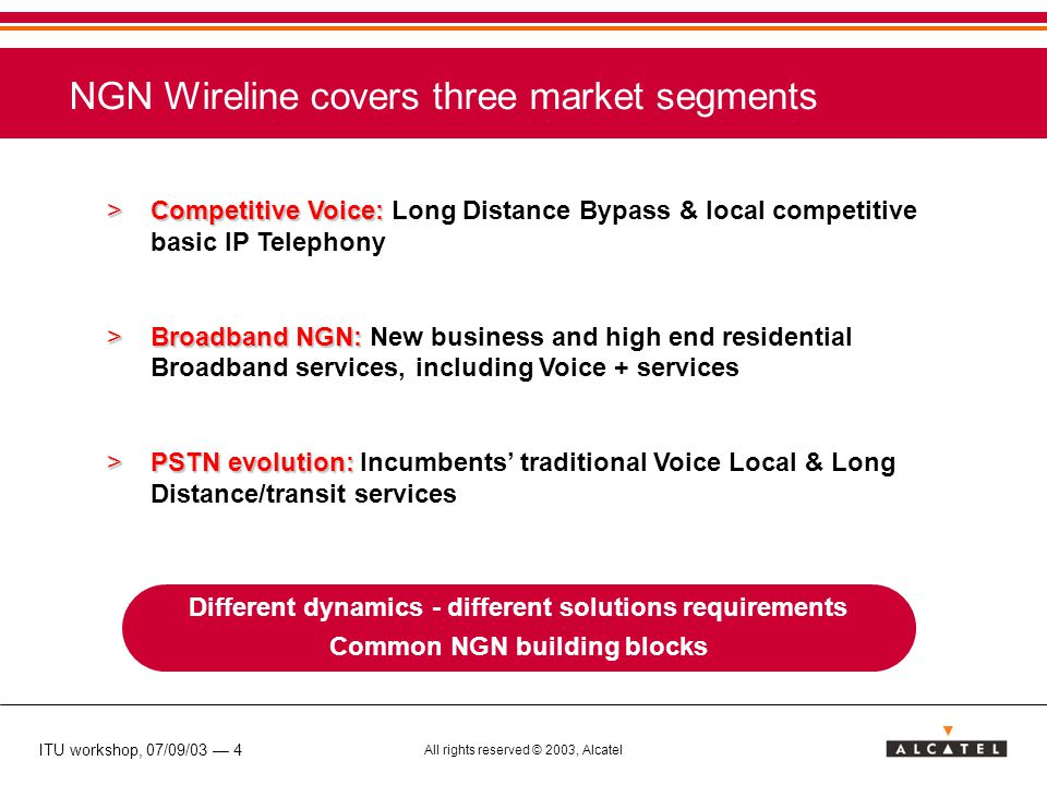 ITU workshop, 07/09/03 — 4 All rights reserved © 2003, Alcatel NGN Wireline covers three market segments >Competitive Voice: >Competitive Voice: Long Distance Bypass & local competitive basic IP Telephony >Broadband NGN: >Broadband NGN: New business and high end residential Broadband services, including Voice + services >PSTN evolution: >PSTN evolution: Incumbents' traditional Voice Local & Long Distance/transit services Different dynamics - different solutions requirements Common NGN building blocks